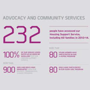 Advocacy&Community
