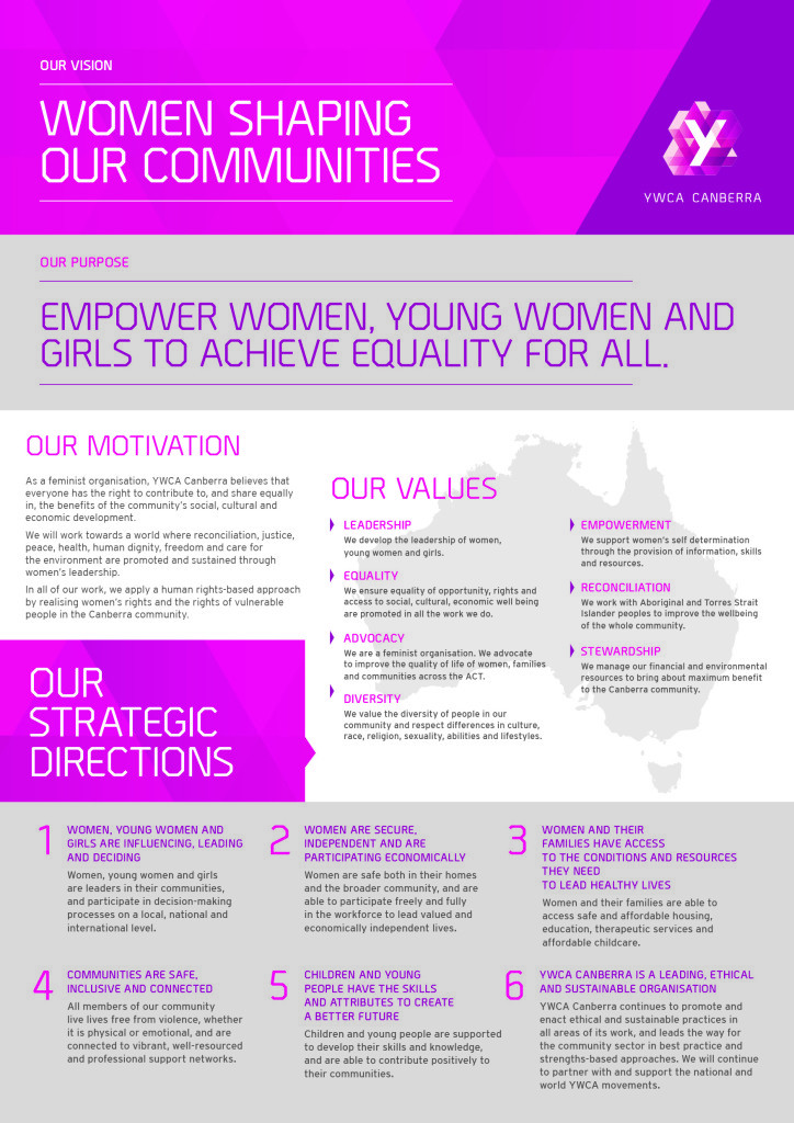 YWCA Canberra Strategic Directions