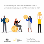 graphic design of male and female staff holding coins